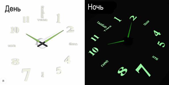 Светящиеся настенные часы Time 12-004 Lum